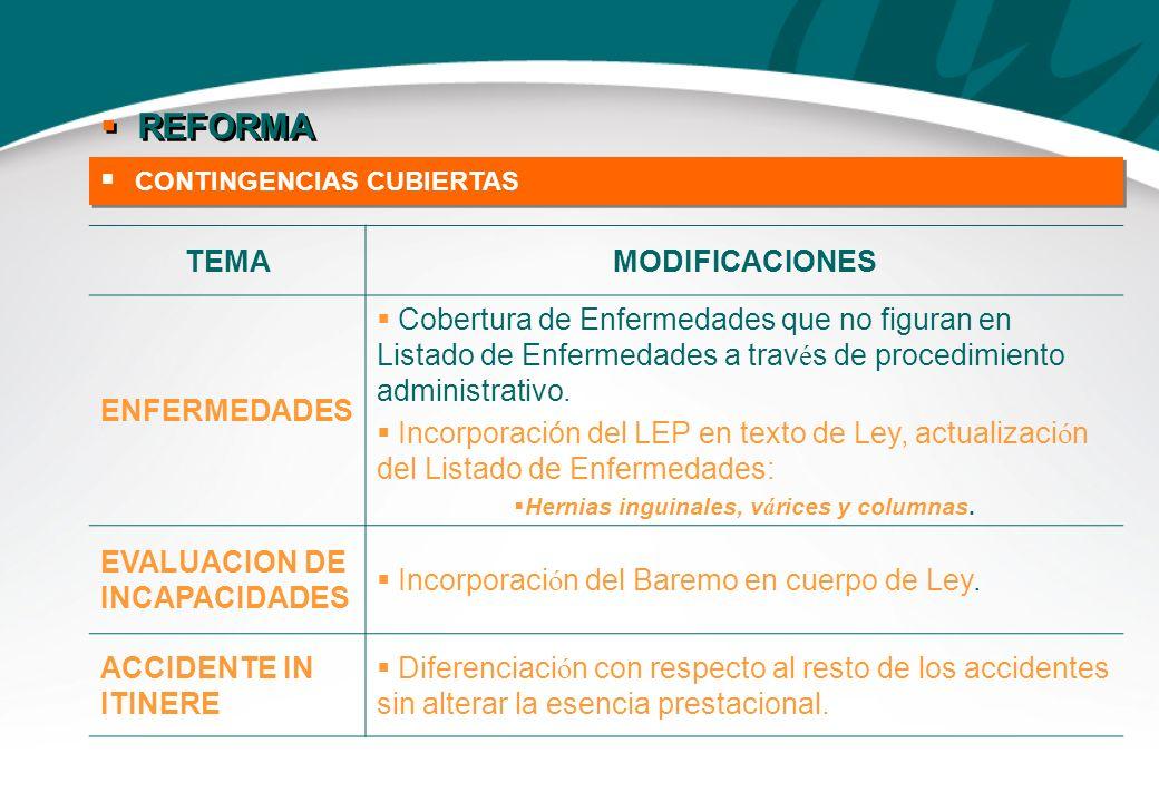 CONTINGENCIAS CUBIERTAS TEMAMODIFICACIONES ENFERMEDADES Cobertura de Enfermedades que no figuran en Listado de Enfermedades a trav é s de procedimient