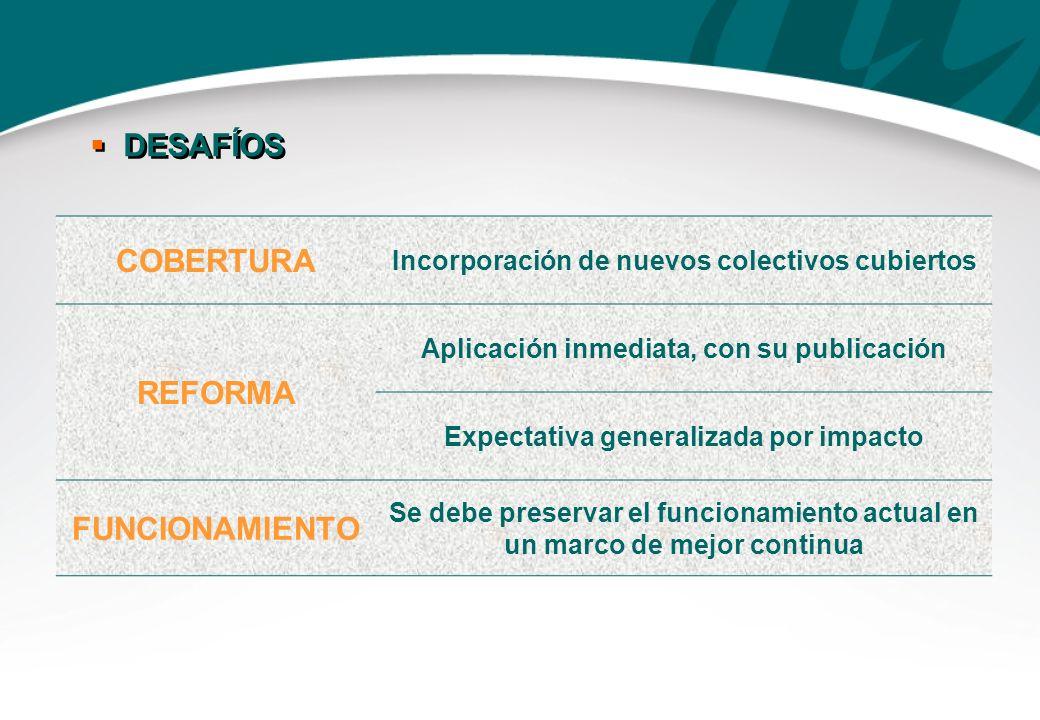 COBERTURA Incorporación de nuevos colectivos cubiertos REFORMA Aplicación inmediata, con su publicación Expectativa generalizada por impacto FUNCIONAM