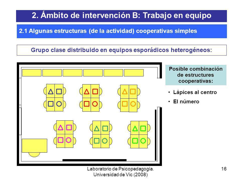 Laboratorio de Psicopedagogía. Universidad de Vic (2008) 15 ELEMENTOS ESENCIALES DE UNA ESTRUCTURA COOPERATIVA: Participación igualitaria: Todos los e