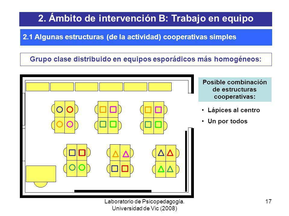 Laboratorio de Psicopedagogía. Universidad de Vic (2008) 16 Grupo clase distribuido en equipos esporádicos heterogéneos: Posible combinación de estruc