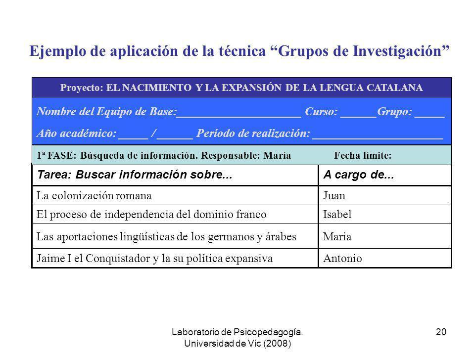 Laboratorio de Psicopedagogía. Universidad de Vic (2008) 19 LOS GRUPOS DE INVESTIGACIÓN (GI) Constitución de los equipos de Base. Distribución de los