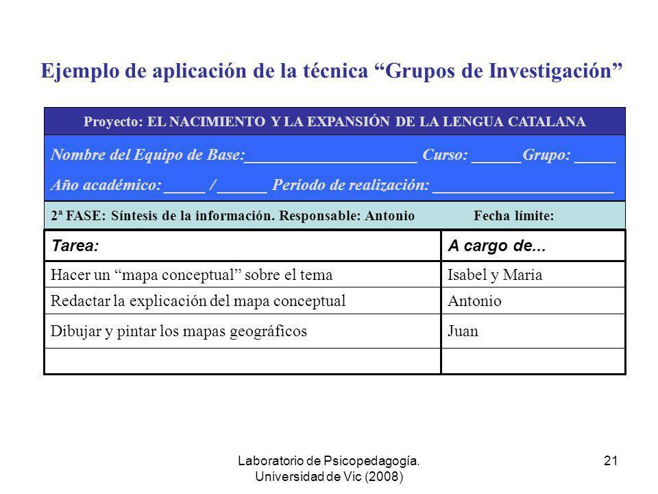 Laboratorio de Psicopedagogía. Universidad de Vic (2008) 20 Ejemplo de aplicación de la técnica Grupos de Investigación AntonioJaime I el Conquistador