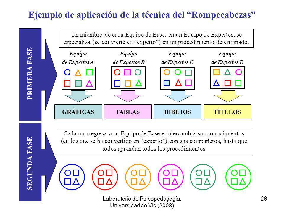 Laboratorio de Psicopedagogía. Universidad de Vic (2008) 25 ROMPECABEZAS Se divide el grupo clase en un determinado número de Equipos de Base. El mate