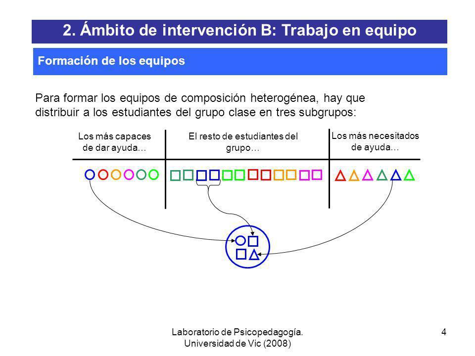 Laboratorio de Psicopedagogía. Universidad de Vic (2008) 3 Programa CA/AC 2.1 Estructuras cooperativas simples: 1-2-4, Mapa conceptual mudo, Lápices a