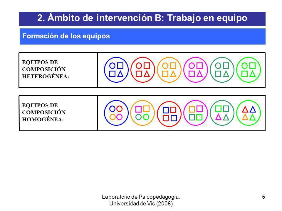 Laboratorio de Psicopedagogía. Universidad de Vic (2008) 4 Para formar los equipos de composición heterogénea, hay que distribuir a los estudiantes de