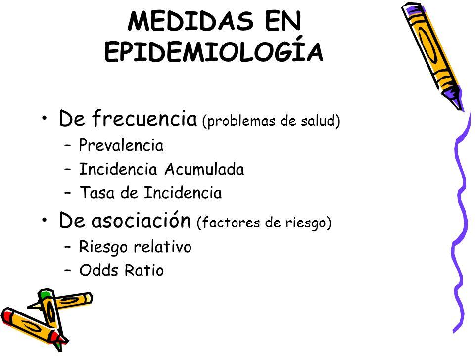 MEDIDAS EN EPIDEMIOLOGÍA De frecuencia (problemas de salud) –Prevalencia –Incidencia Acumulada –Tasa de Incidencia De asociación (factores de riesgo) –Riesgo relativo –Odds Ratio