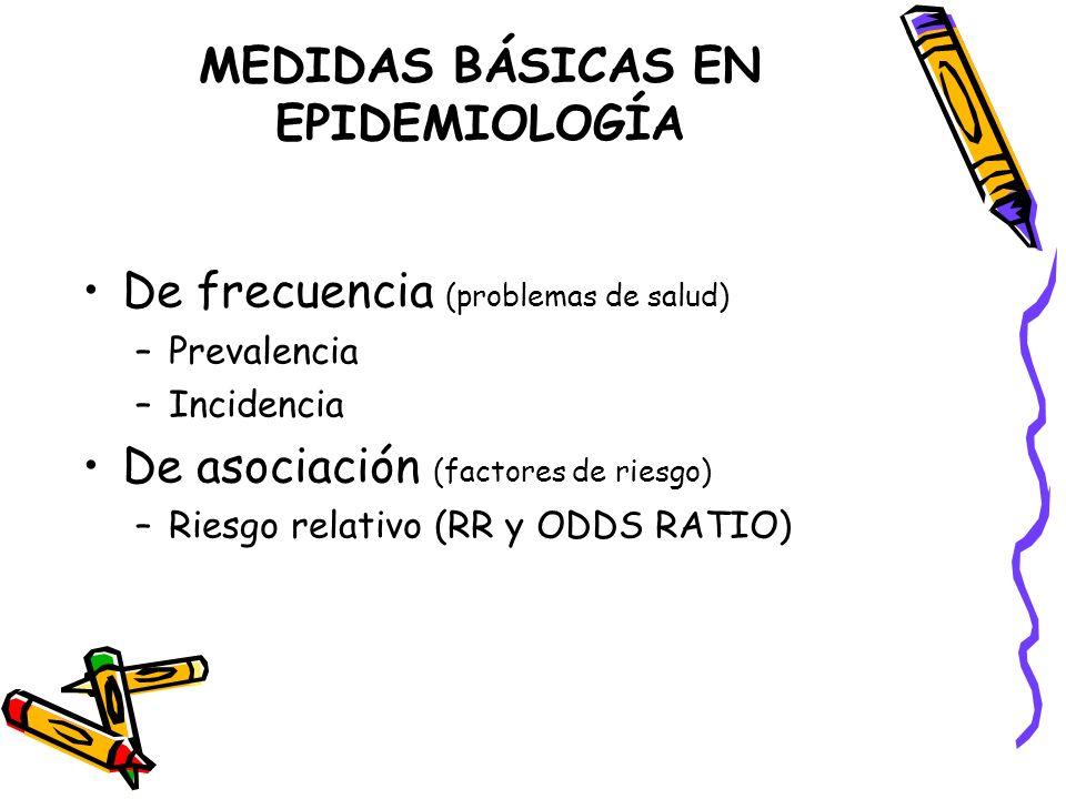 MEDIDAS BÁSICAS EN EPIDEMIOLOGÍA De frecuencia (problemas de salud) –Prevalencia –Incidencia De asociación (factores de riesgo) –Riesgo relativo (RR y ODDS RATIO)