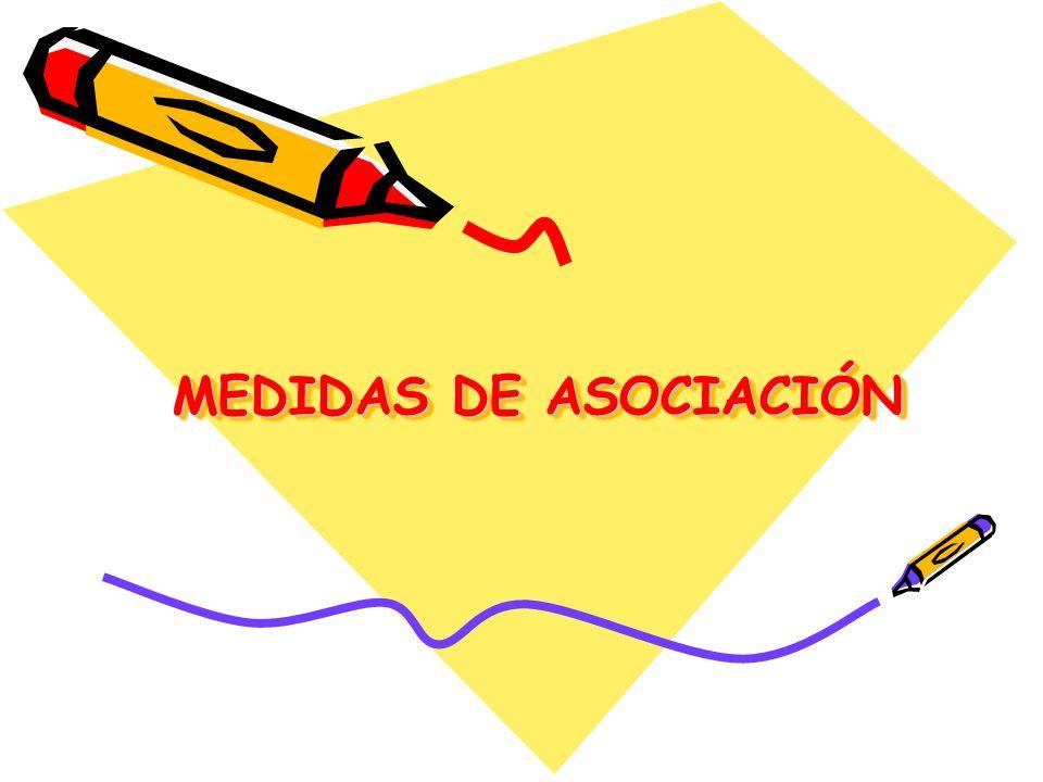 MEDIDAS DE ASOCIACIÓN