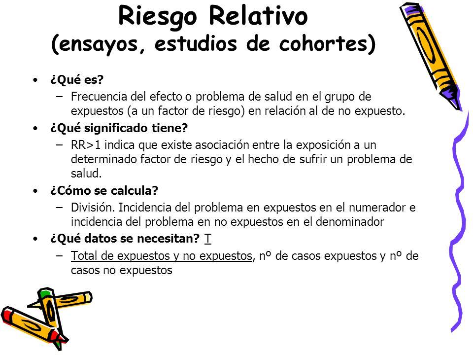 Riesgo Relativo (ensayos, estudios de cohortes) ¿Qué es? –Frecuencia del efecto o problema de salud en el grupo de expuestos (a un factor de riesgo) e