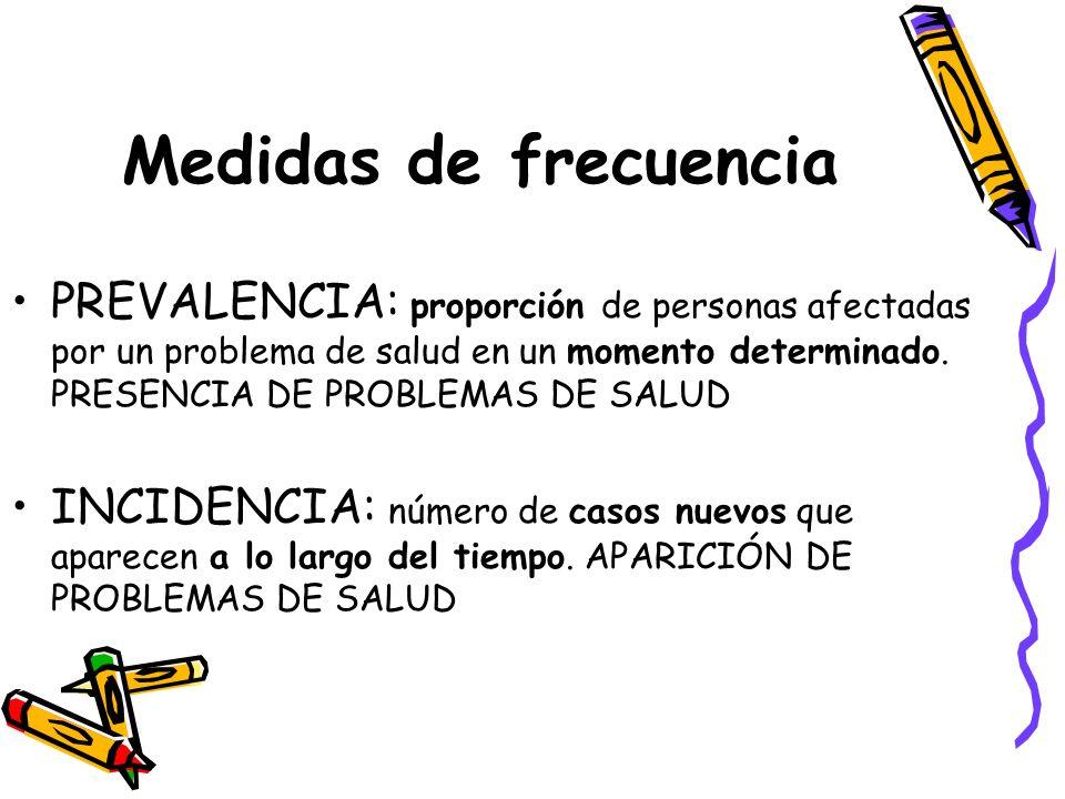 Medidas de frecuencia PREVALENCIA: proporción de personas afectadas por un problema de salud en un momento determinado. PRESENCIA DE PROBLEMAS DE SALU