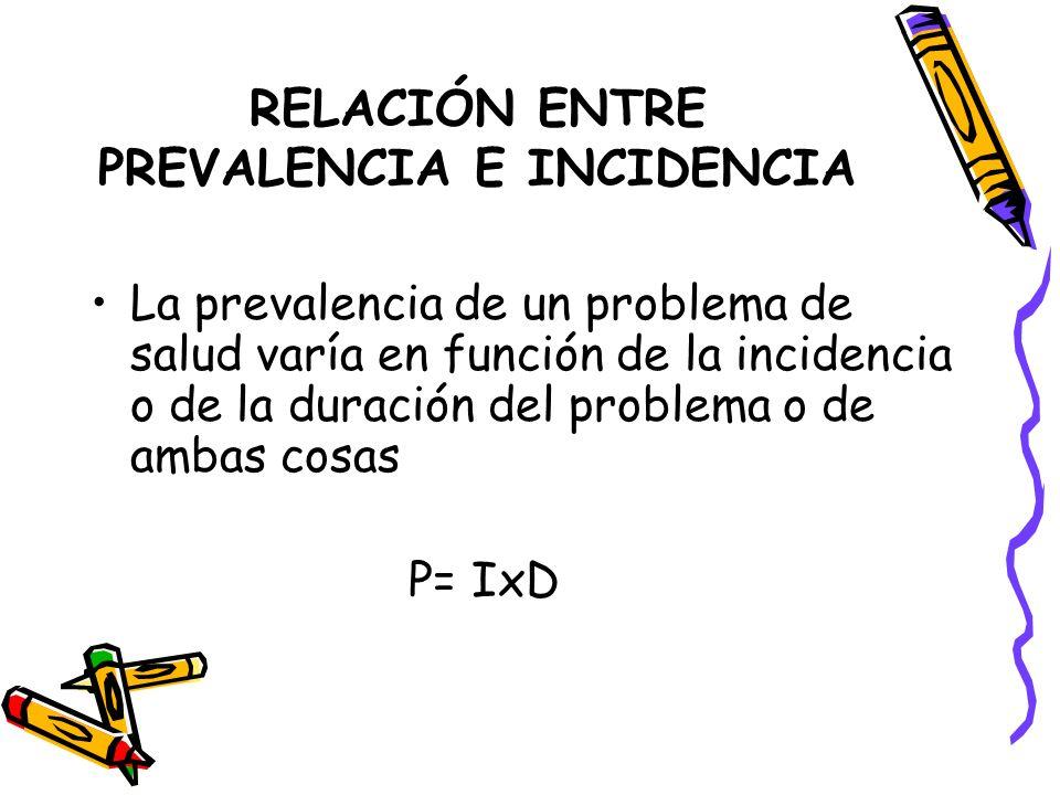 RELACIÓN ENTRE PREVALENCIA E INCIDENCIA La prevalencia de un problema de salud varía en función de la incidencia o de la duración del problema o de am