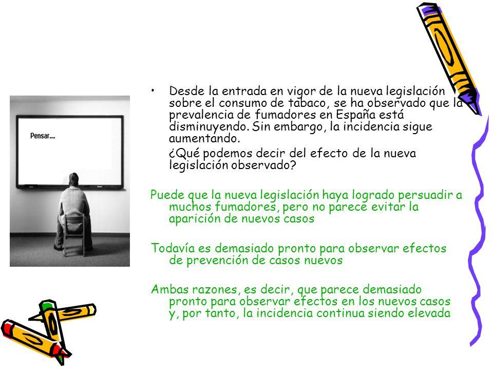 Desde la entrada en vigor de la nueva legislación sobre el consumo de tabaco, se ha observado que la prevalencia de fumadores en España está disminuyendo.