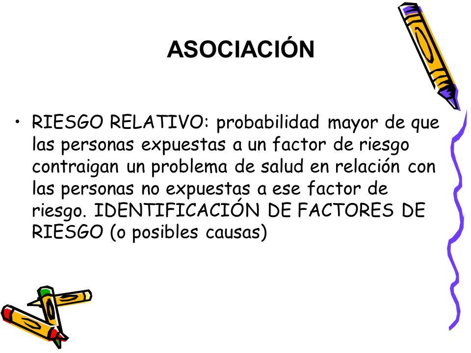 Tipos de estudios no experimentales: Cohortes Consume alcohol No consume alcohol No maltrataMaltrata a b cd DIRECCIÓN DEL SEGUIMIENTO a+b c+d