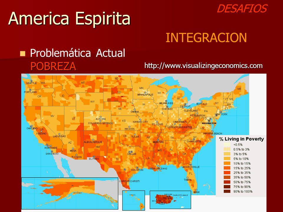 America Espirita Problemática Actual POBREZA POBREZA DESAFIOS INTEGRACION http://www.visualizingeconomics.com