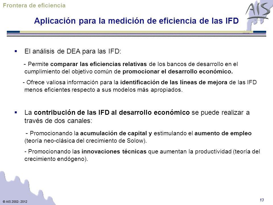 © AIS 2002- 2012 G r o u p © AIS 2002- 2012 13 Aplicación para la medición de eficiencia de las IFD El análisis de DEA para las IFD: - Permite comparar las eficiencias relativas de los bancos de desarrollo en el cumplimiento del objetivo común de promocionar el desarrollo económico.