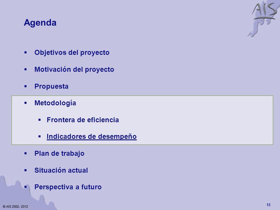 © AIS 2002- 2012 G r o u p © AIS 2002- 2012 15 Agenda Objetivos del proyecto Motivación del proyecto Propuesta Metodología Frontera de eficiencia Indicadores de desempeño Plan de trabajo Situación actual Perspectiva a futuro