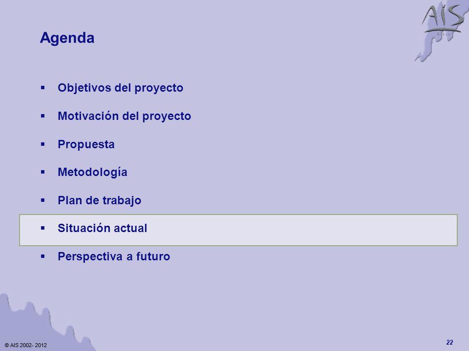 © AIS 2002- 2012 G r o u p © AIS 2002- 2012 22 Agenda Objetivos del proyecto Motivación del proyecto Propuesta Metodología Plan de trabajo Situación actual Perspectiva a futuro