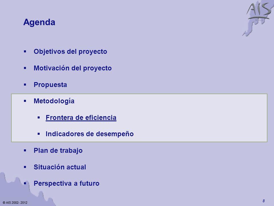 © AIS 2002- 2012 G r o u p © AIS 2002- 2012 8 Agenda Objetivos del proyecto Motivación del proyecto Propuesta Metodología Frontera de eficiencia Indicadores de desempeño Plan de trabajo Situación actual Perspectiva a futuro