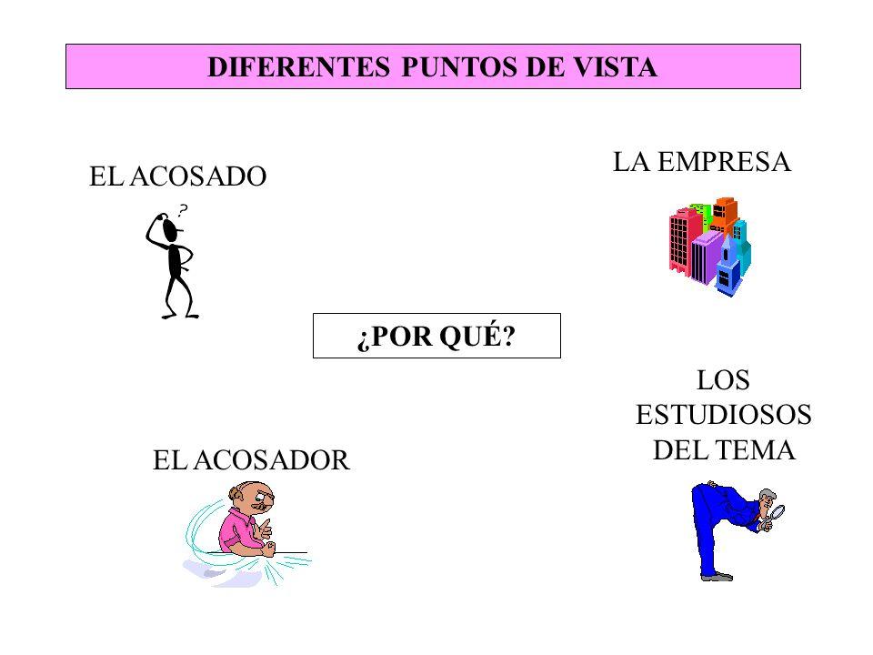¿POR QUÉ? LOS ESTUDIOSOS DEL TEMA EL ACOSADOR EL ACOSADO LA EMPRESA DIFERENTES PUNTOS DE VISTA