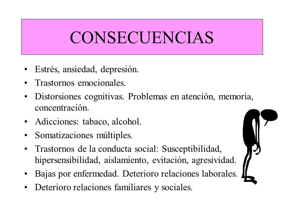 CONSECUENCIAS Estrés, ansiedad, depresión. Trastornos emocionales. Distorsiones cognitivas. Problemas en atención, memoria, concentración. Adicciones: