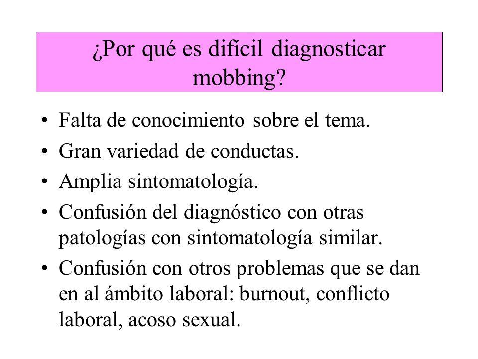¿Por qué es difícil diagnosticar mobbing? Falta de conocimiento sobre el tema. Gran variedad de conductas. Amplia sintomatología. Confusión del diagnó