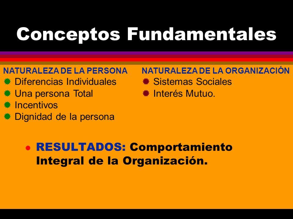 Conceptos Fundamentales l RESULTADOS: Comportamiento Integral de la Organización. NATURALEZA DE LA PERSONA Diferencias Individuales Una persona Total
