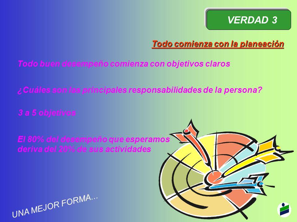 VERDAD 3 Todo comienza con la planeación ¿Cuáles son las principales responsabilidades de la persona? 3 a 5 objetivos El 80% del desempeño que esperam