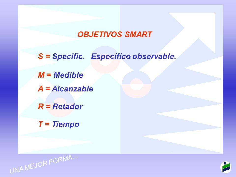 OBJETIVOS SMART S = Specific. Específico observable. M = Medible A = Alcanzable R = Retador T = Tiempo UNA MEJOR FORMA...