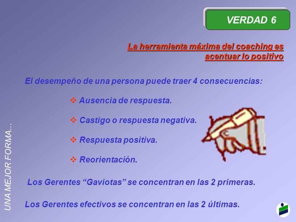 VERDAD 6 El desempeño de una persona puede traer 4 consecuencias: Ausencia de respuesta.