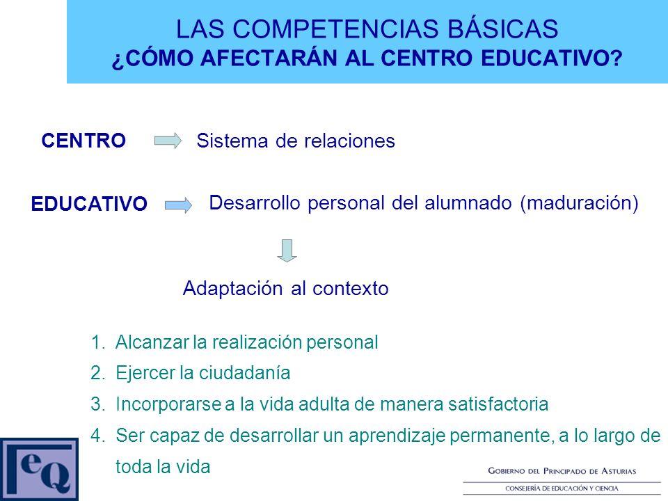 LAS COMPETENCIAS BÁSICAS ¿CÓMO AFECTARÁN AL CENTRO EDUCATIVO.