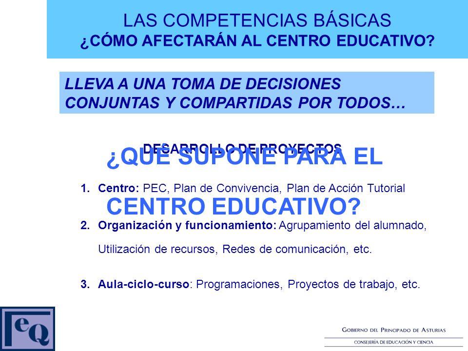 LLEVA A UNA TOMA DE DECISIONES CONJUNTAS Y COMPARTIDAS POR TODOS… LAS COMPETENCIAS BÁSICAS ¿CÓMO AFECTARÁN AL CENTRO EDUCATIVO.
