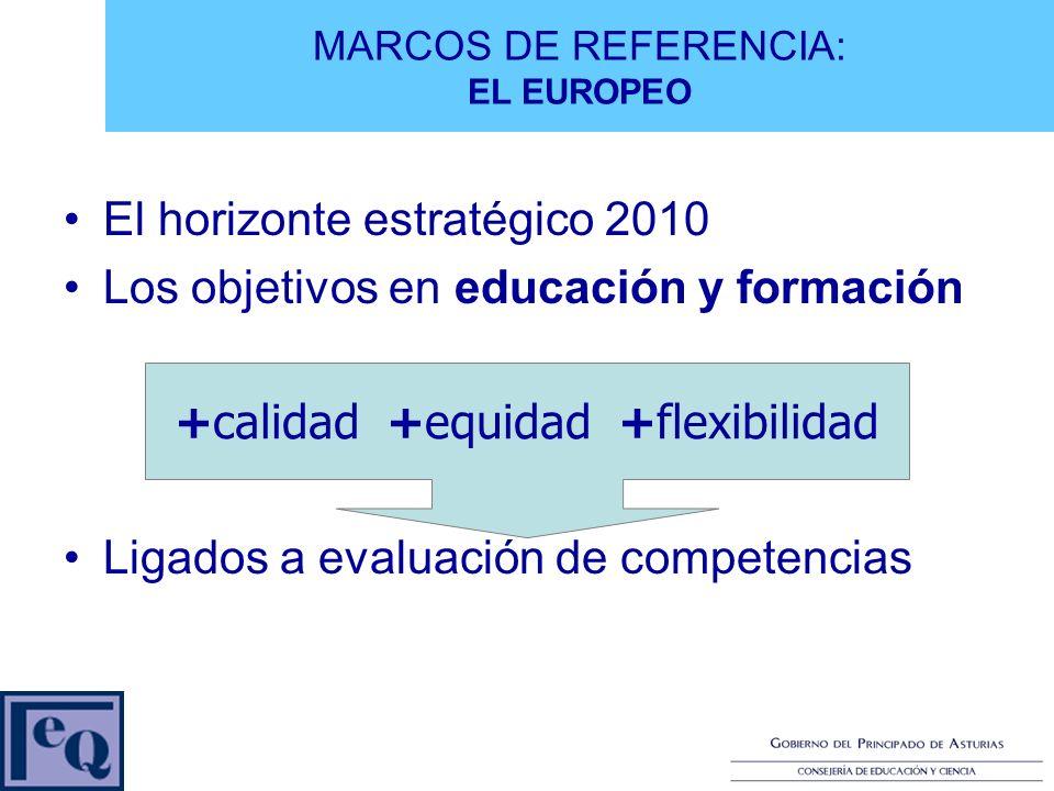 El horizonte estratégico 2010 Los objetivos en educación y formación Ligados a evaluación de competencias +calidad +equidad +flexibilidad MARCOS DE REFERENCIA: EL EUROPEO