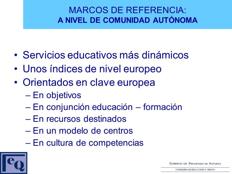 Servicios educativos más dinámicos Unos índices de nivel europeo Orientados en clave europea –En objetivos –En conjunción educación – formación –En recursos destinados –En un modelo de centros –En cultura de competencias MARCOS DE REFERENCIA: A NIVEL DE COMUNIDAD AUTÓNOMA