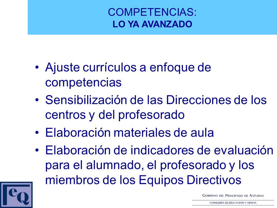Ajuste currículos a enfoque de competencias Sensibilización de las Direcciones de los centros y del profesorado Elaboración materiales de aula Elaboración de indicadores de evaluación para el alumnado, el profesorado y los miembros de los Equipos Directivos COMPETENCIAS: LO YA AVANZADO