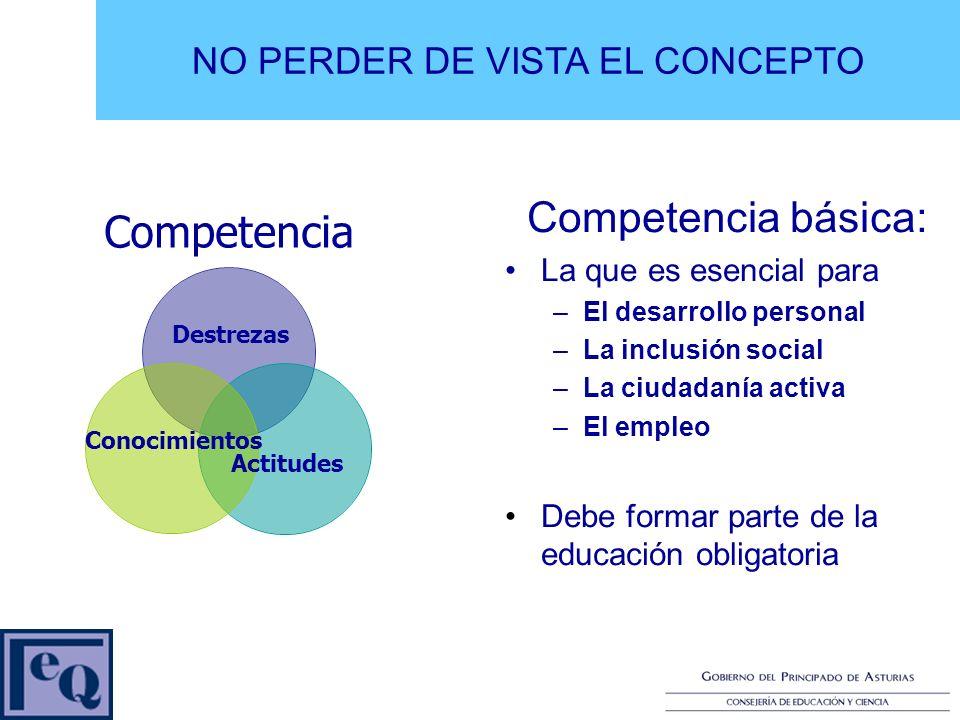 Competencia Competencia básica: La que es esencial para –El desarrollo personal –La inclusión social –La ciudadanía activa –El empleo Debe formar parte de la educación obligatoria Destrezas Conocimientos Actitudes NO PERDER DE VISTA EL CONCEPTO