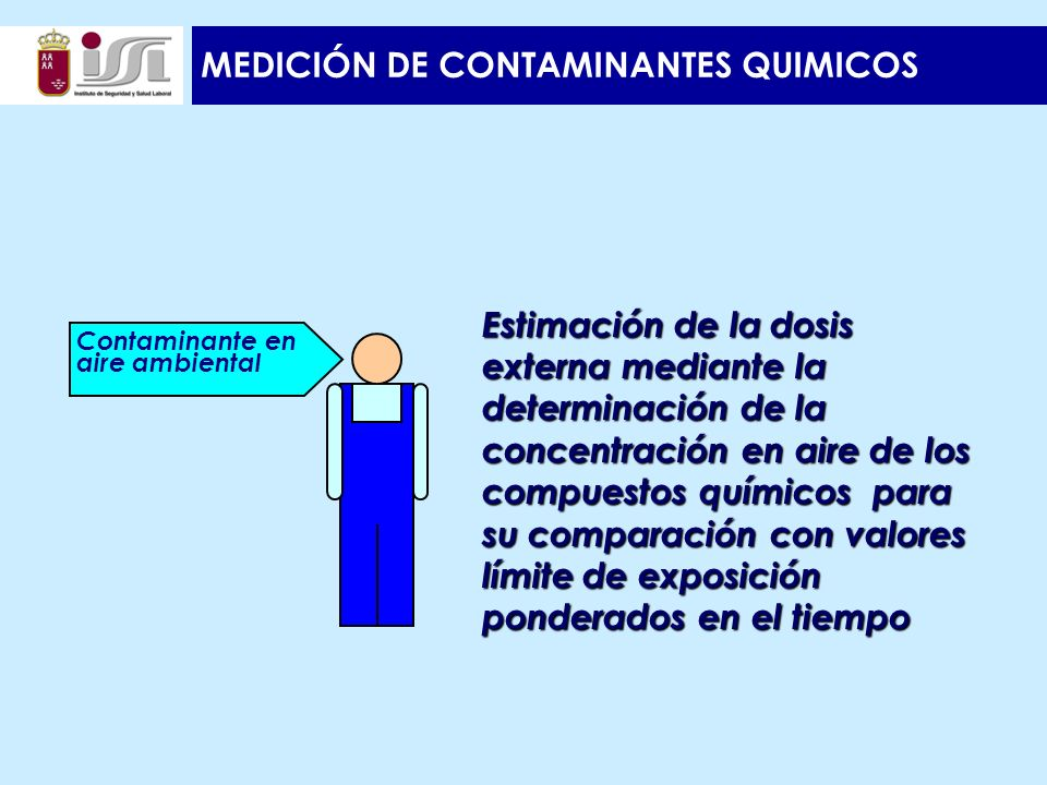 MEDICIÓN DE CONTAMINANTES QUIMICOS Contaminante en aire ambiental Estimación de la dosis externa mediante la determinación de la concentración en aire de los compuestos químicos para su comparación con valores límite de exposición ponderados en el tiempo