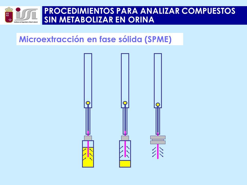 PROCEDIMIENTOS PARA ANALIZAR COMPUESTOS SIN METABOLIZAR EN ORINA Microextracción en fase sólida (SPME)