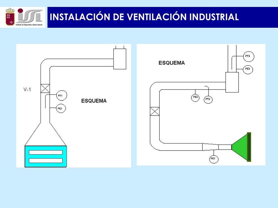 INSTALACIÓN DE VENTILACIÓN INDUSTRIAL