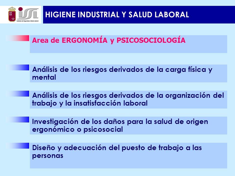 HIGIENE INDUSTRIAL Y SALUD LABORAL Análisis de los riesgos derivados de la organización del trabajo y la insatisfacción laboral Area de ERGONOMÍA y PSICOSOCIOLOGÍA Investigación de los daños para la salud de origen ergonómico o psicosocial Análisis de los riesgos derivados de la carga física y mental Diseño y adecuación del puesto de trabajo a las personas