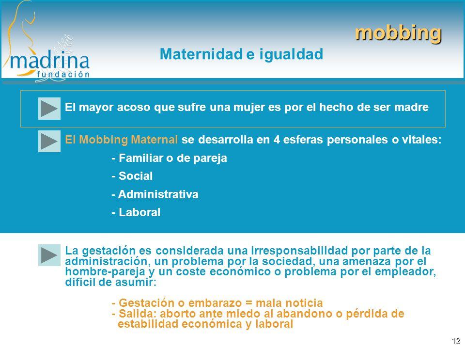 El Mobbing Maternal se desarrolla en 4 esferas personales o vitales: - Familiar o de pareja - Social - Administrativa - Laboral mobbing Maternidad e i