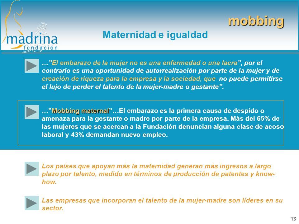 Mobbing maternal …Mobbing maternal…El embarazo es la primera causa de despido o amenaza para la gestante o madre por parte de la empresa. Más del 65%