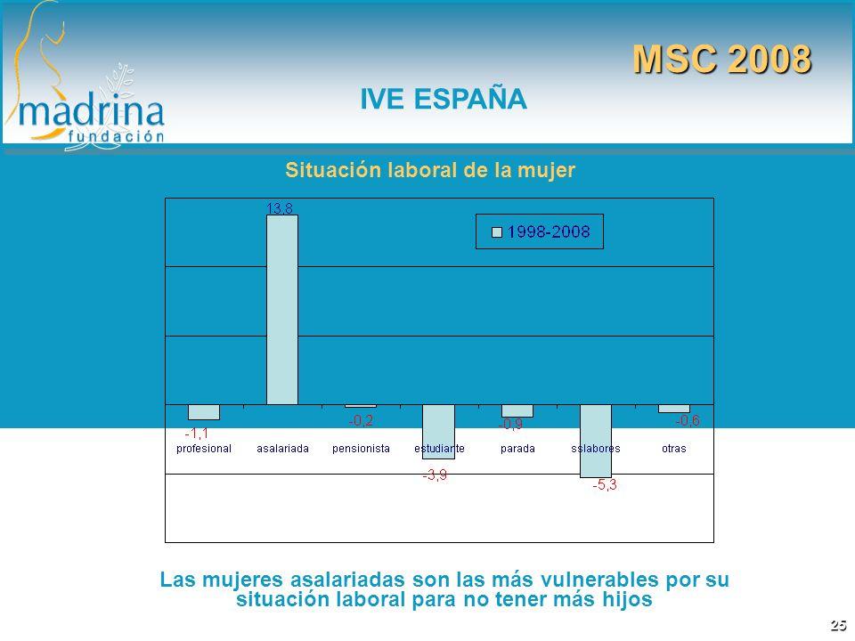 Situación laboral de la mujer Las mujeres asalariadas son las más vulnerables por su situación laboral para no tener más hijos MSC 2008 IVE ESPAÑA 25