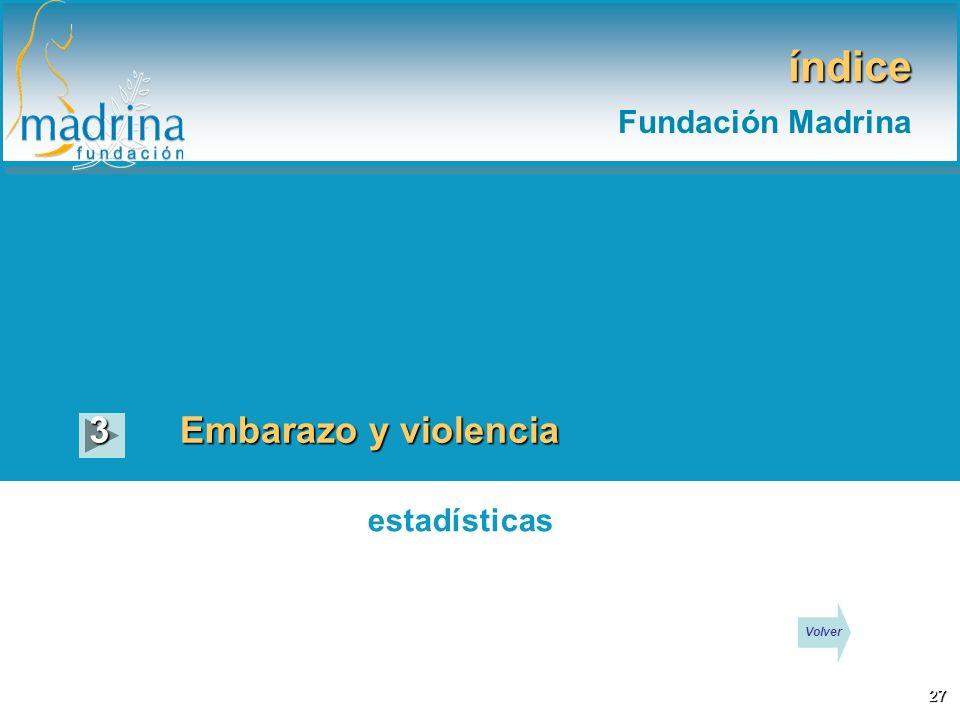 índice Fundación Madrina Embarazo y violencia 3 estadísticas 27 Volver