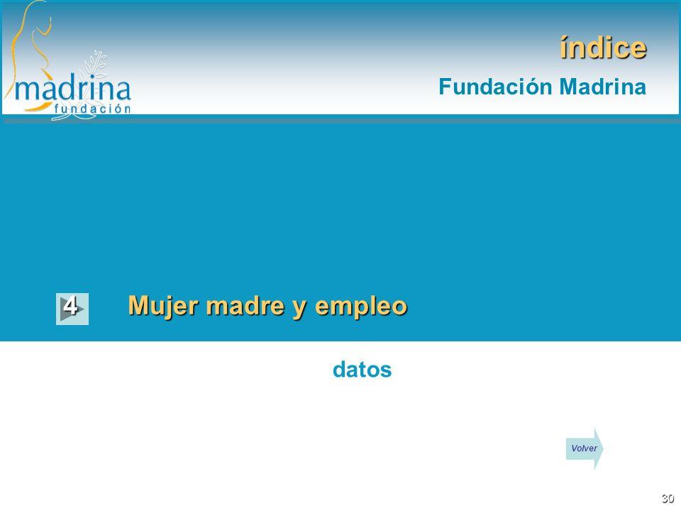 índice Mujer madre y empleo 4 datos 30 Volver