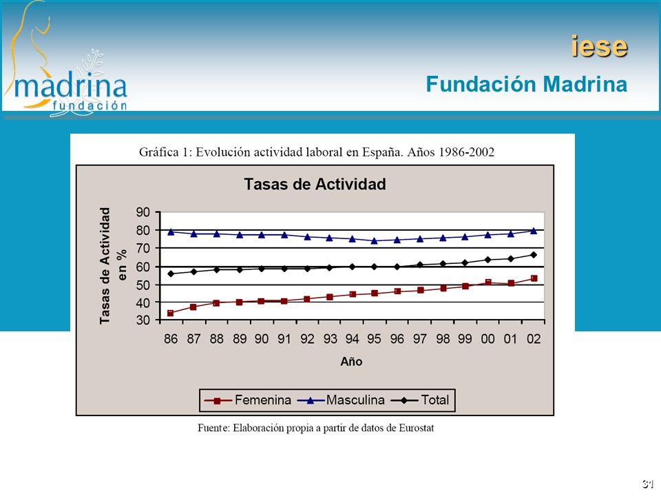 iese Fundación Madrina 31