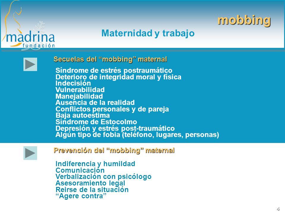Secuelas del mobbing maternal Síndrome de estrés postraumático Deterioro de integridad moral y física Indecisión Vulnerabilidad Manejabilidad Ausencia