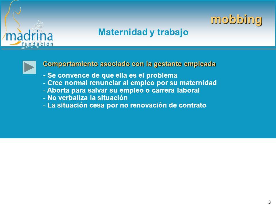 Comportamiento asociado con la gestante empleada - Se convence de que ella es el problema - Cree normal renunciar al empleo por su maternidad - Aborta