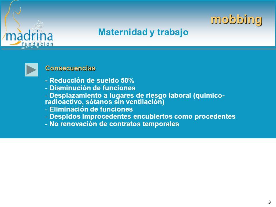 Consecuencias - Reducción de sueldo 50% - Disminución de funciones - Desplazamiento a lugares de riesgo laboral (quimico- radioactivo, sótanos sin ven
