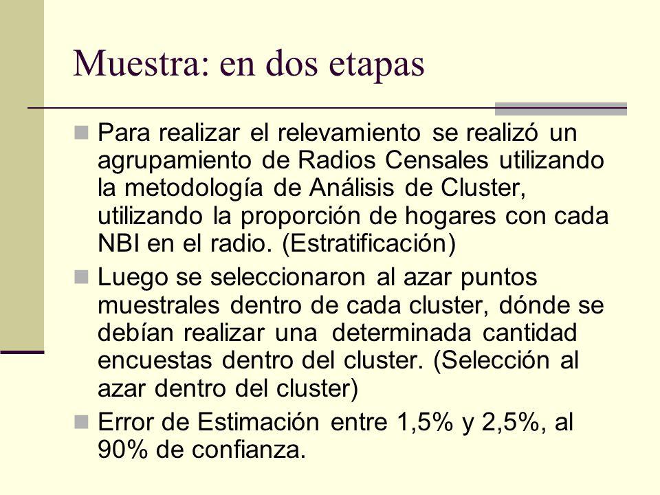 Muestra: en dos etapas Para realizar el relevamiento se realizó un agrupamiento de Radios Censales utilizando la metodología de Análisis de Cluster, utilizando la proporción de hogares con cada NBI en el radio.