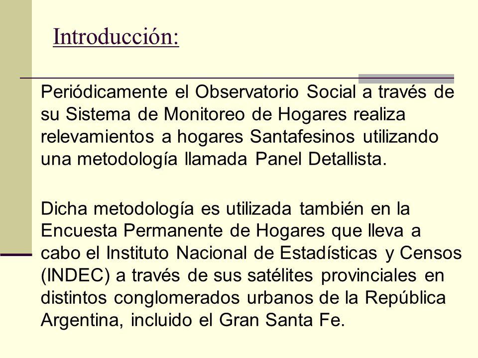 Introducción: Periódicamente el Observatorio Social a través de su Sistema de Monitoreo de Hogares realiza relevamientos a hogares Santafesinos utilizando una metodología llamada Panel Detallista.